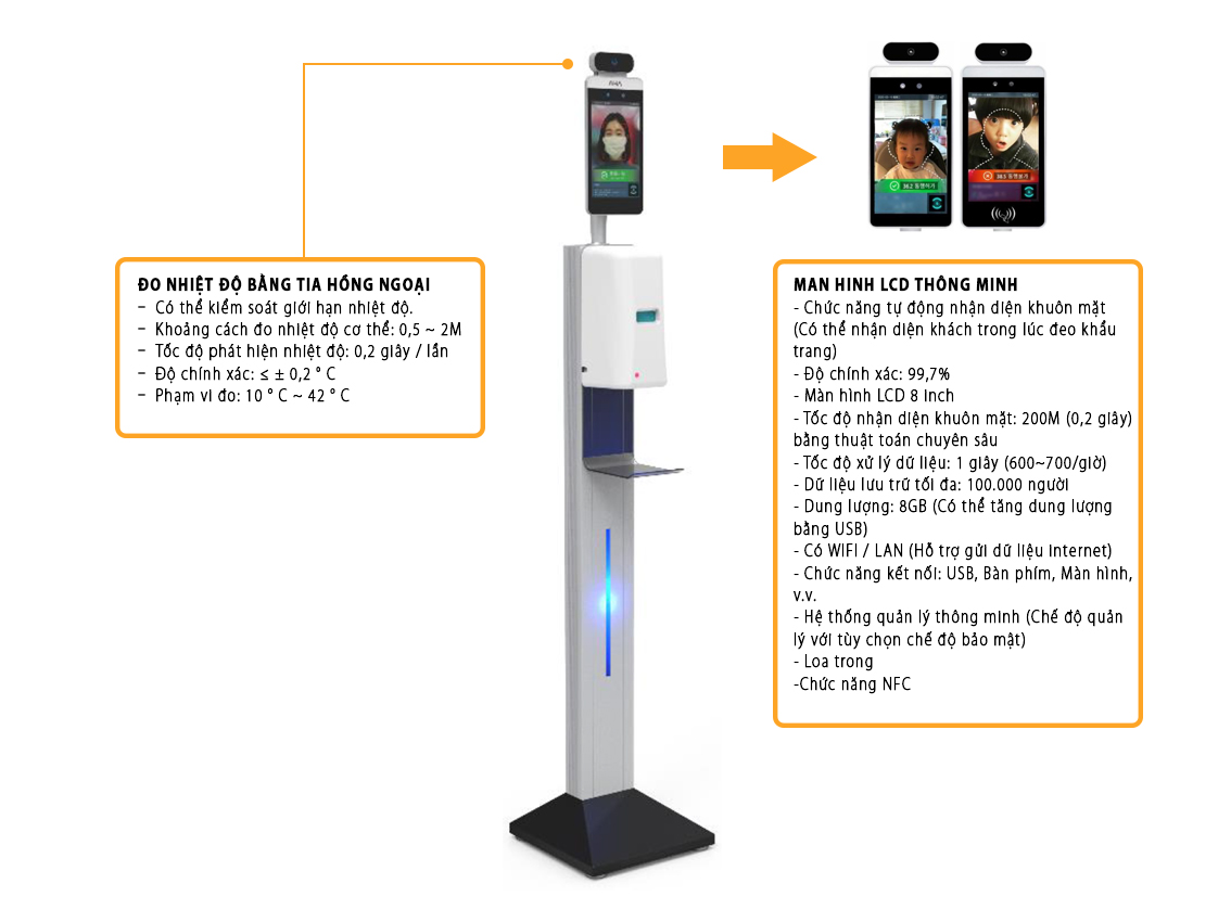SMART UNTACT FACE RECOGNITION AND DISINFECTION SYSTEM
